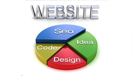 Best Website Designing Course